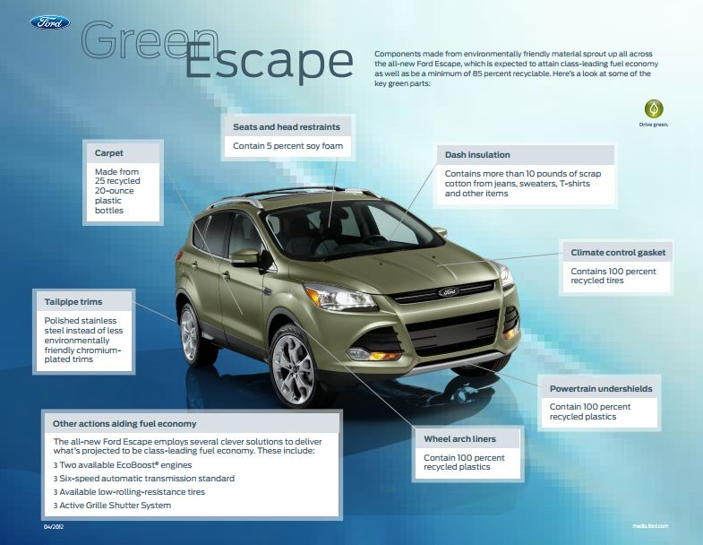 2013 ford escape made with sustainability in mind review. Black Bedroom Furniture Sets. Home Design Ideas