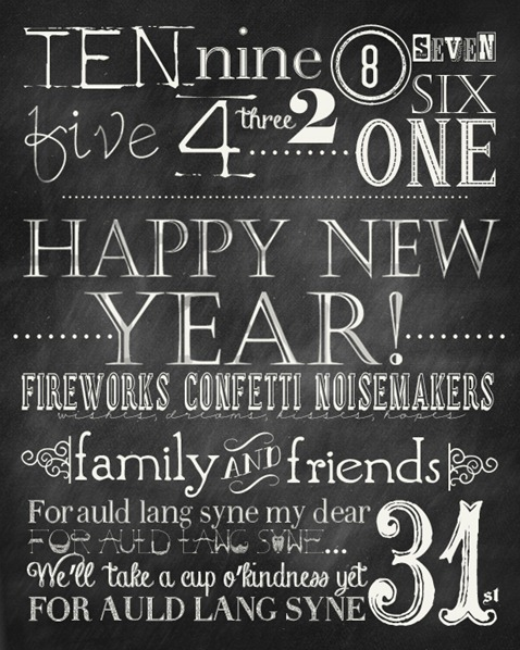 New Year Chalkboard Sign