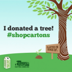 Tweet To Donate A Tree